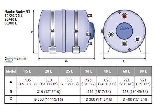 Questo scambiatore di calore ha un serbatoio in acciaio di alta qualità (1,5 mm di spessore), schiuma isolante forte einvolucro di plastica resistente. Il boiler nautico è disponibile in diversi volumi.  (Immagine 4 di 5)